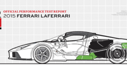Mind-altering 2015 Ferrari LaFerrari Performance Numbers (1)