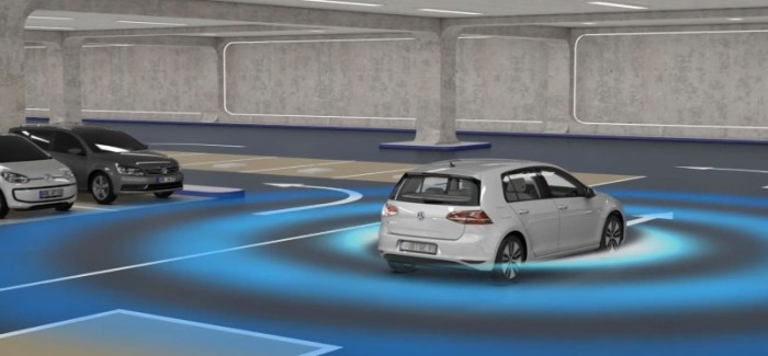 VW – The future of parking