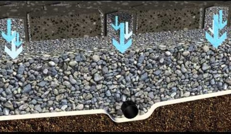 Amazing concrete system drains water like magic – Video ...