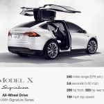 Official - Tesla Model X Signature Series Has 240-Mile Rangeand Costs $132K (6)