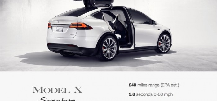 Official – Tesla Model X Signature Series Has 240-Mile Rangeand Costs $132K