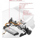 e-Four - 2016 Toyota Prius Has AWD System is only for Japan (1)