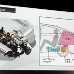 e-Four - 2016 Toyota Prius Has AWD System is only for Japan (2)