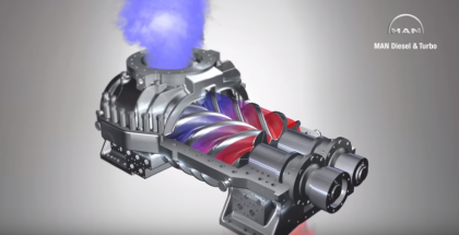 3D animation of screw supercharger (1)