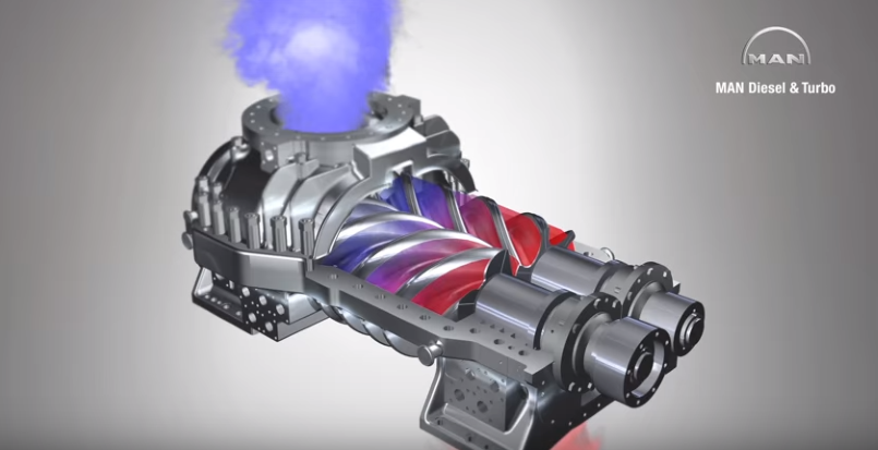 3d Animation Of Screw Supercharger Video Dpccars