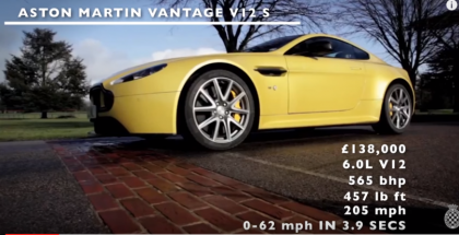 Aston Martin Vantage vs Corvette Stingray vs Jaguar F-Type R (1)