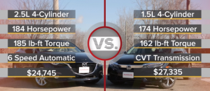 Auto Guide - 2016 Mazda3 vs 2016 Honda Civic (2)