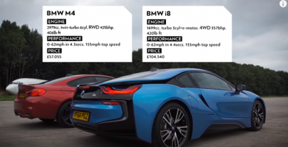Dpccars Automotive News And Videos Page 395