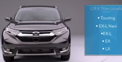 2017 Honda CR-V Features and Options (1)