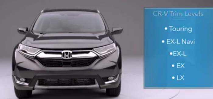 2017 Honda Cr V Features And Options Video