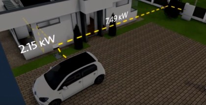 VW In 2021 e-Mobility Electrical Networks Of The Future (1)