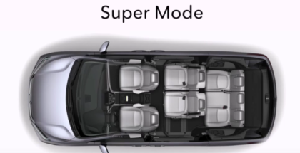 2018 Honda Odyssey Special Features (1)
