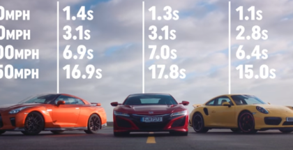Drag Race - 2017 Honda NSX vs Porsche 911 Turbo vs Nissan GT-R (1)