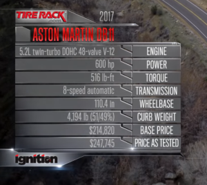 Motor Trend - 2017 Aston Martin DB11 Review (2)