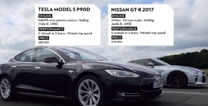 Top Gear Drag Race - Tesla Model S P90D vs Nissan GT-R