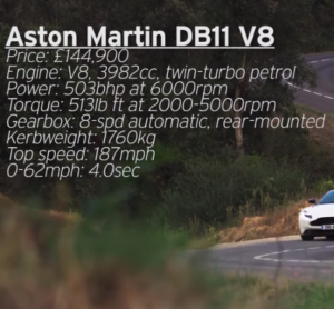 2018 Aston Martin DB11 V8 Review (2)