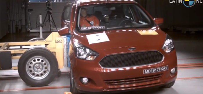2017 Ford Ka/Figo Crash Test & Rating – Video