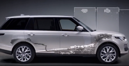 2018 Range Rover Explained (1)