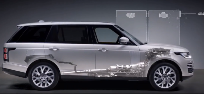 2018 Range Rover Explained – Video