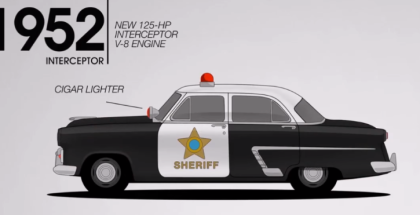 The Evolution Of Ford Police Vehicles  (1)