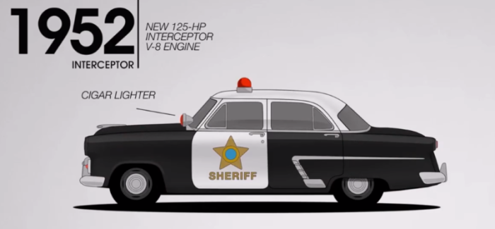 The Evolution Of Ford Police Vehicles – Video