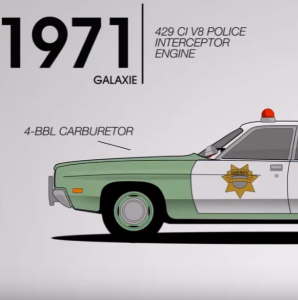 The Evolution Of Ford Police Vehicles  (2)