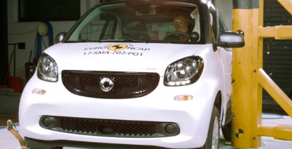 2017 Smart Fortwo ED Electric Drive Crash Test & Rating