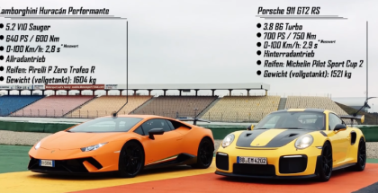 Porsche 911 GT2 RS vs Lamborghini Huracán Performante Track Battle (1)