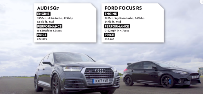 Top Gear Audi SQ7 vs Ford Focus RS Drag Race – Video