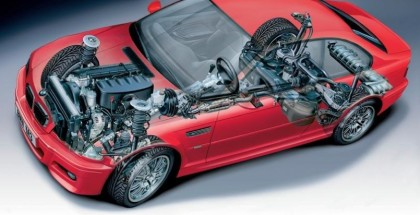 BMW M Electronic Damper Control Explained
