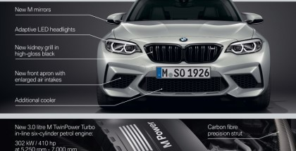 2019 BMW M2 Competition Engine Explained