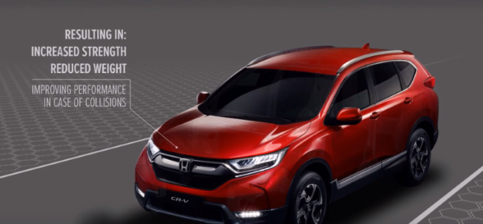 2018 Honda CR-V Explained – Video