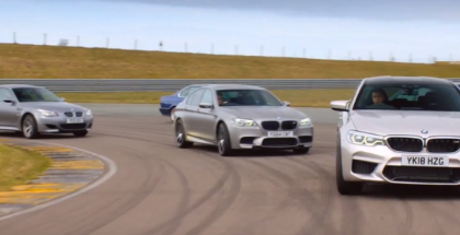 2019 BMW M5 & Older Generations
